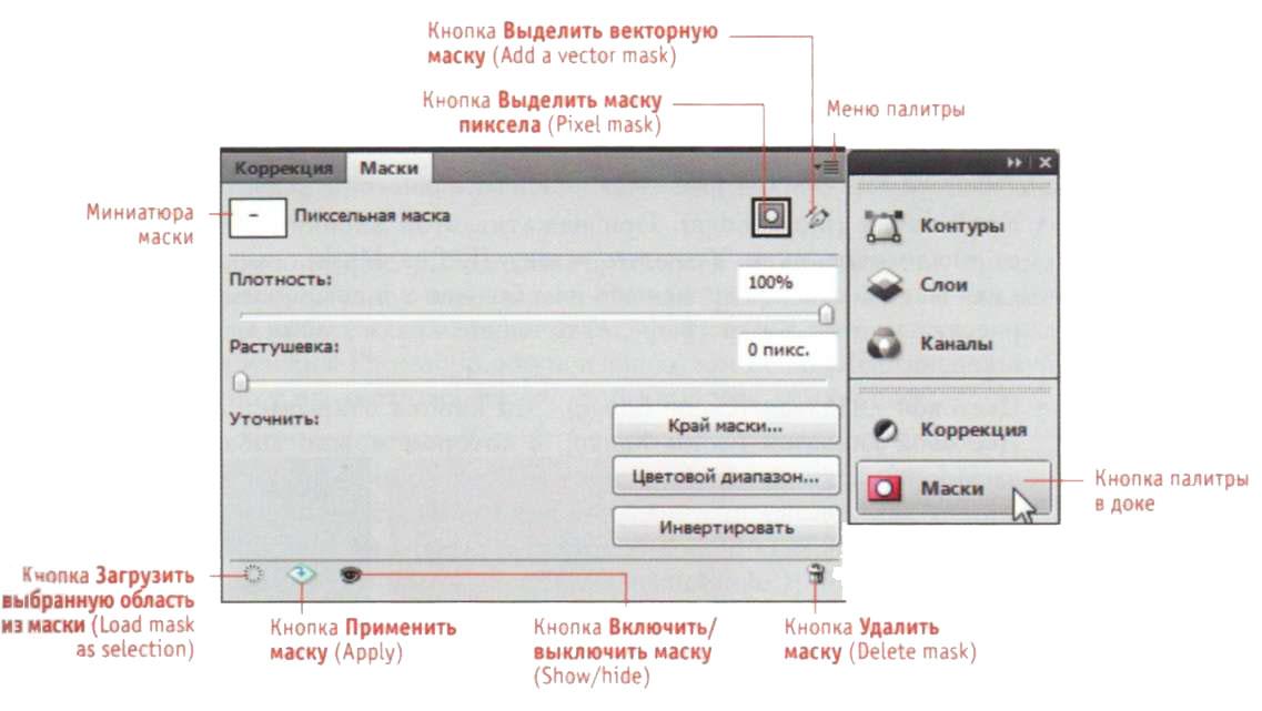 Самоучитель по photoshop cs6 на русском языке бесплатно