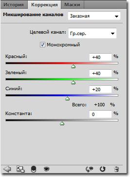 mikshirovanie_kanalov