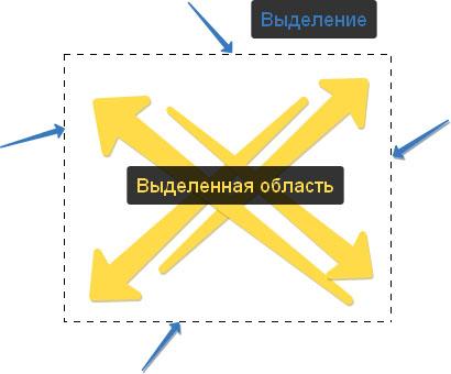 vydelenie_i_vydelennaja_oblast'