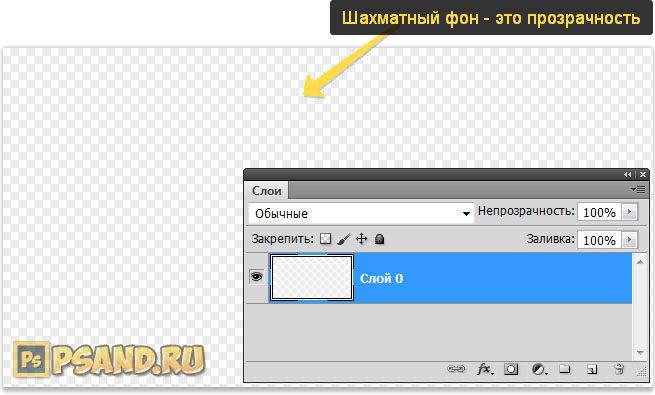 Как в кореле сделать фон текста