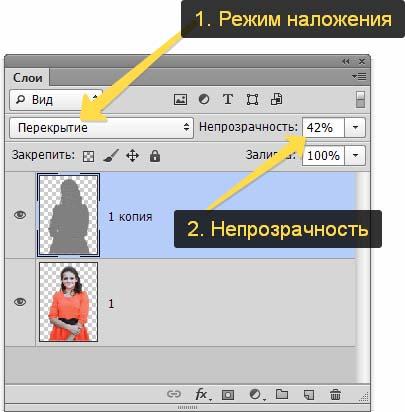 Режим наложения-Перекрытие и непрозрачность слоя