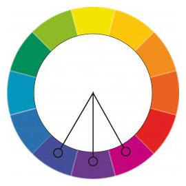 Цветовой круг - Аналоговая схема