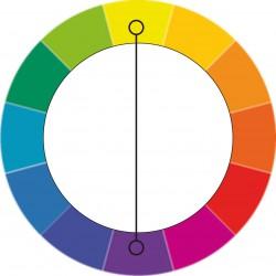 Цветовой круг - Дополнительная схема