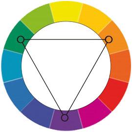 Цветовой круг - Классическая триада